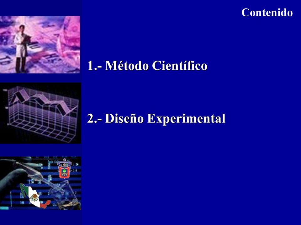Contenido 1.- Método Científico 2.- Diseño Experimental