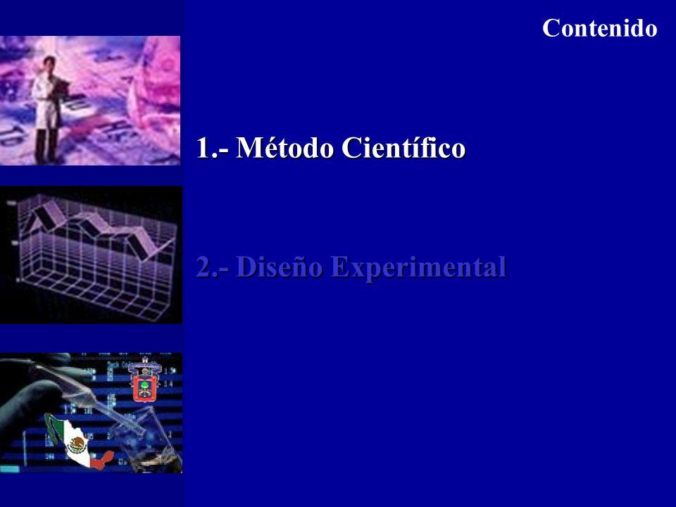 Es la búsqueda de conocimiento ¿ Qué es ciencia? ¿ Qué es método? Es un proceso ordenado (Receta)
