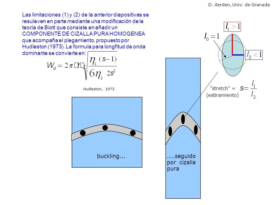 Simulación por ordenador de Dieterich (1970) basado en la formula de Hudleston (1973; ver anterior diapositiva).