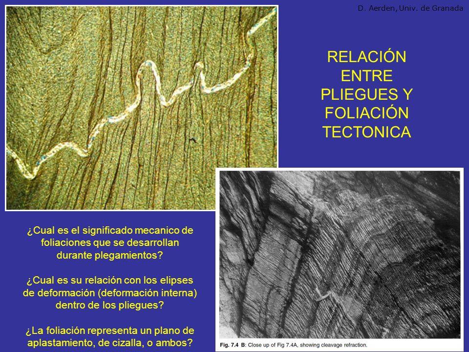 buckling seguido por cizalla pura homogenea (Hudleston, 1973) cizalla simple (Ramsay, 1967) cizalla simple conjugada + cizalla pura (Aerden et al.