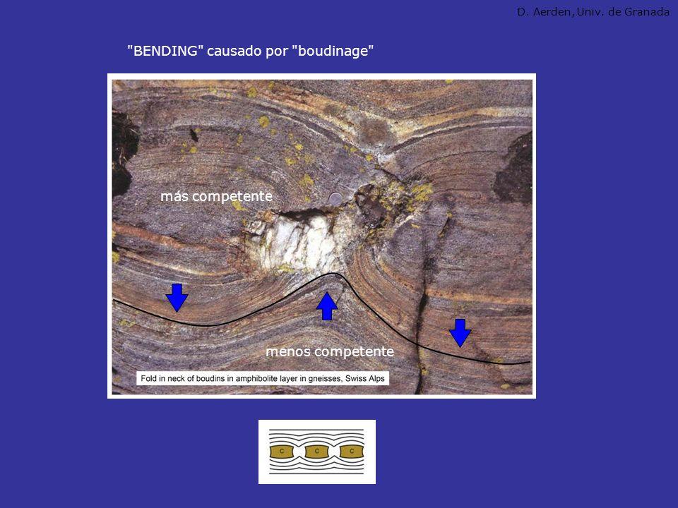 BUCKLING DE UNA UNICA CAPA (SINGLE-LAYER BUCKLING) D. Aerden, Univ. de Granada
