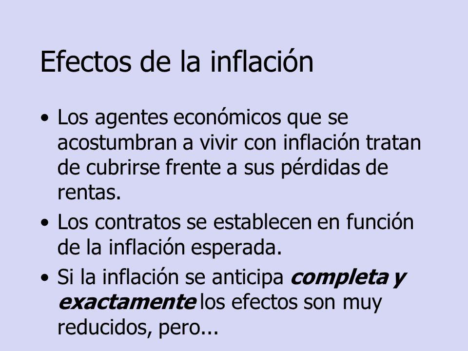 Efectos de la inflación costes de suela de zapatos.
