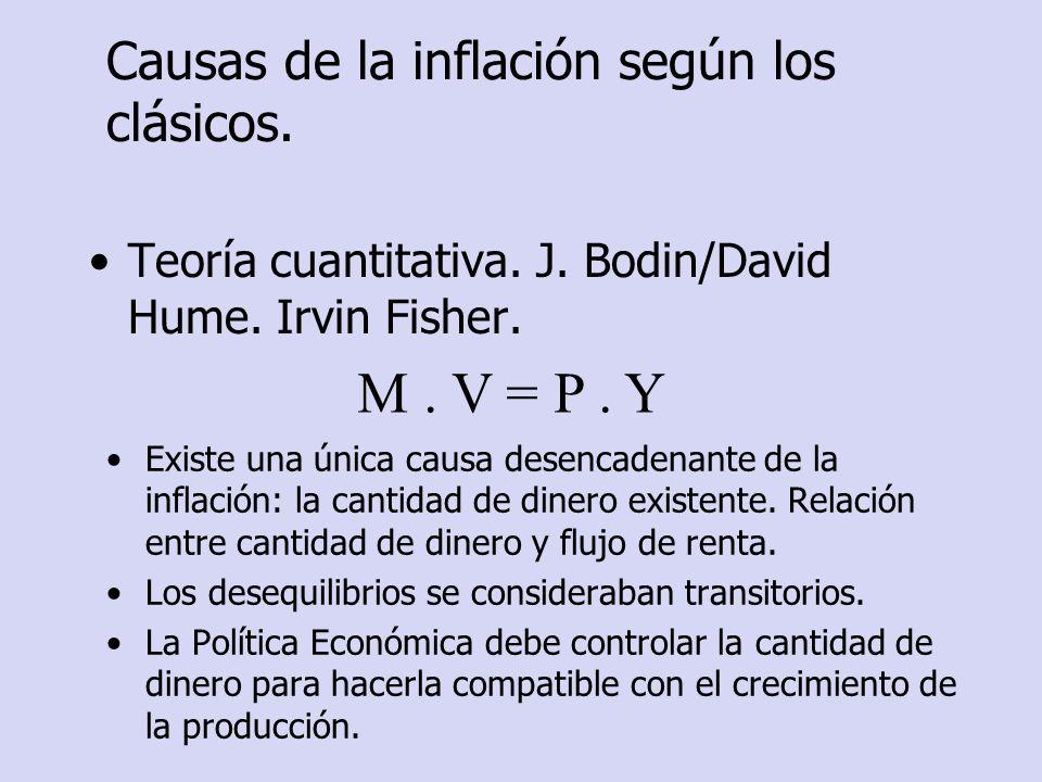 Explicación keynesiana de la inflación.