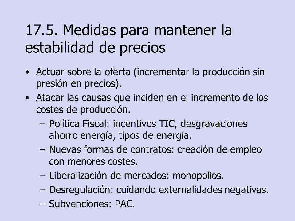 Medidas para mantener la estabilidad de precios Actuar sobre la demanda.