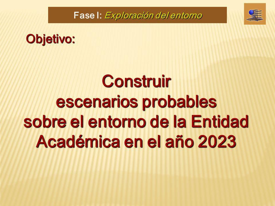 Instrucciones: 2013.Año 2013.