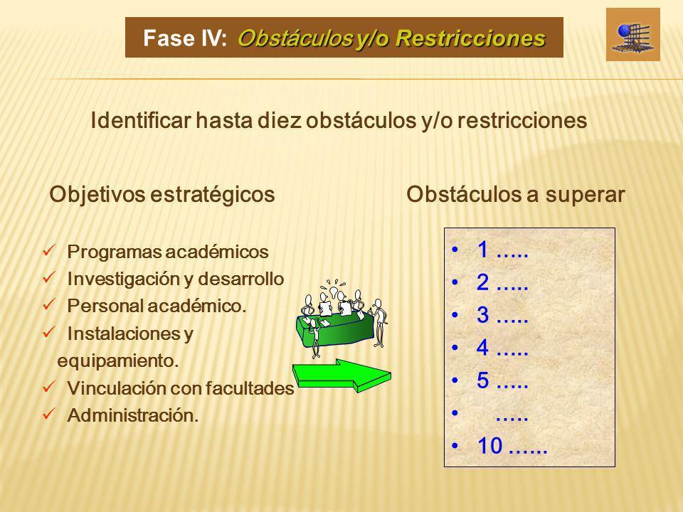 Obstáculos y/o Restricciones Listado de hasta diez Obstáculos y/o Restricciones a superar Exposición por un representante de cada grupo en Sesión Plenaria.