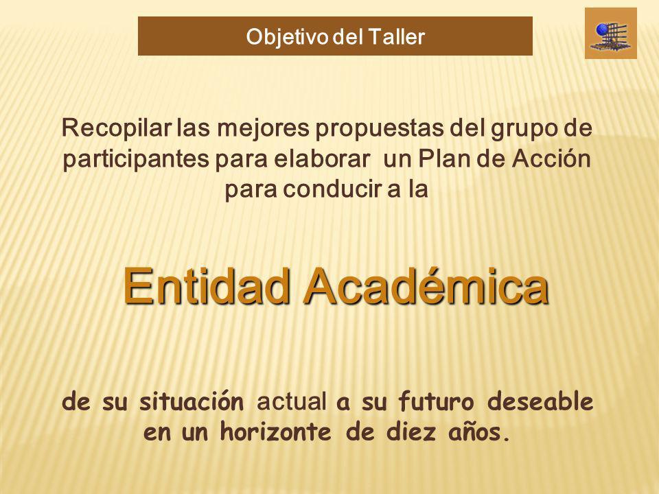 1.Construir escenarios 1.Construir escenarios del futuro probable del entorno para la Entidad Académica al 2023.
