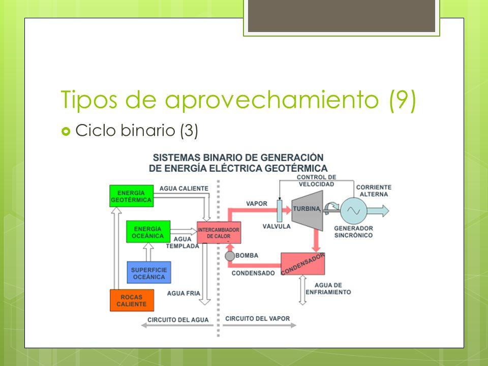 Tipos de aprovechamiento (10) Invernaderos.Secado de cultivos.