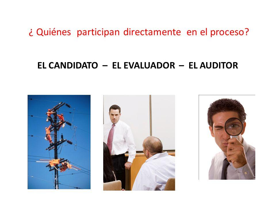 EL CANDIDATO: Candidato Persona que voluntariamente desea certificar sus competencias laborales.