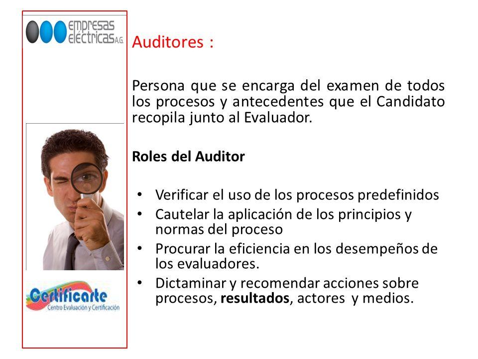 Características del Proceso 1.Es voluntario.