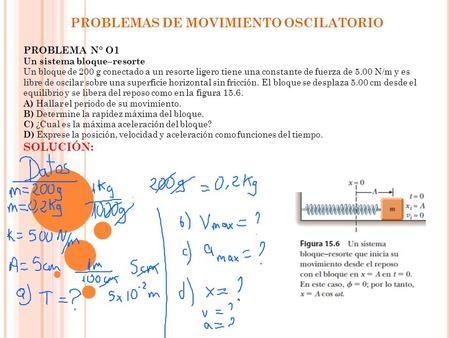 PROBLEMAS DE MOVIMIENTO OSCILATORIO