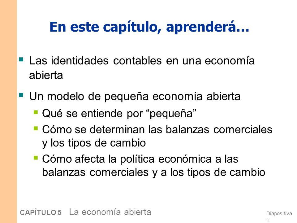Diapositiva 1 CAPÍTULO 5 La economía abierta En este capítulo, aprenderá… Las identidades contables en una economía abierta Un modelo de pequeña economía abierta Qué se entiende por pequeña Cómo se determinan las balanzas comerciales y los tipos de cambio Cómo afecta la política económica a las balanzas comerciales y a los tipos de cambio