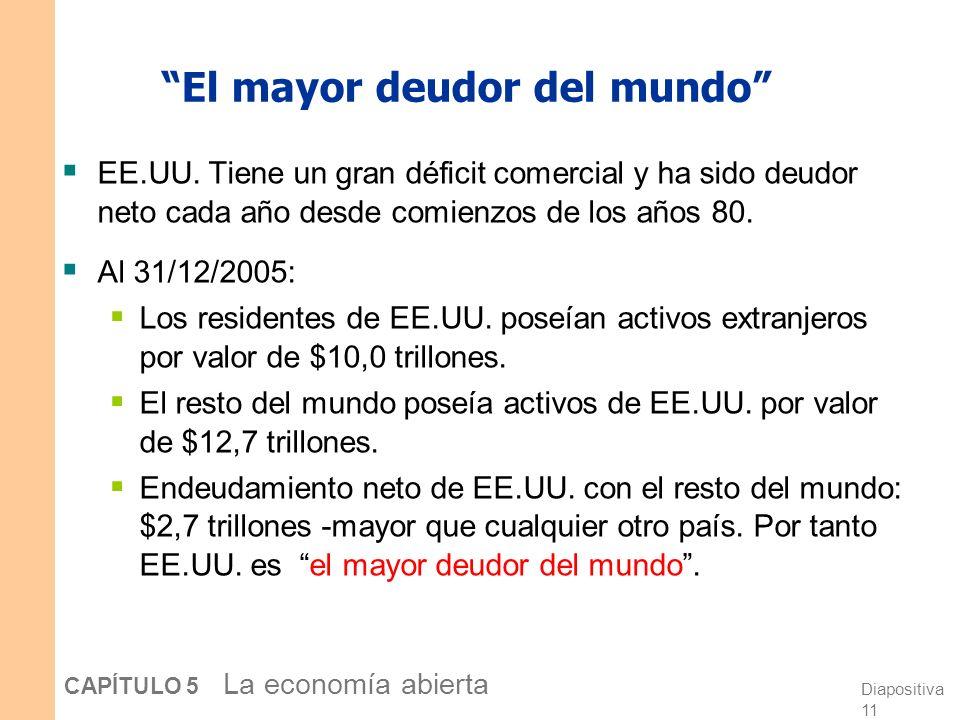 Diapositiva 11 CAPÍTULO 5 La economía abierta El mayor deudor del mundo EE.UU.