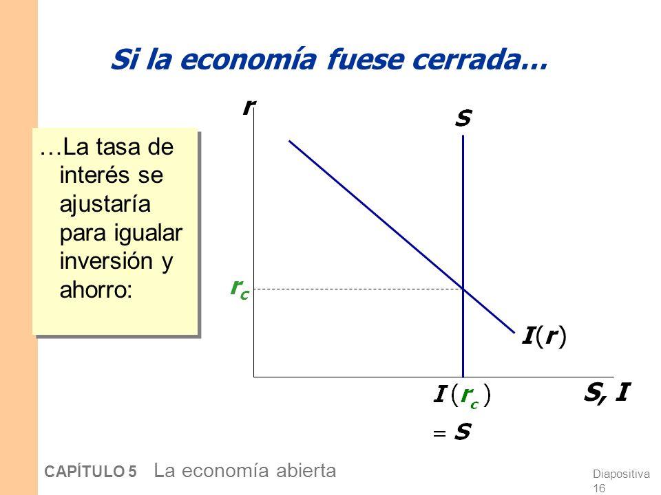 Diapositiva 16 CAPÍTULO 5 La economía abierta Si la economía fuese cerrada… r S, I I (r )I (r ) rcrc …La tasa de interés se ajustaría para igualar inversión y ahorro: