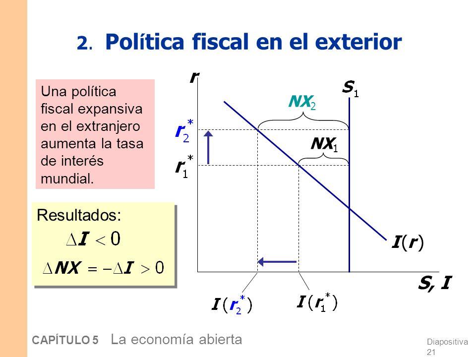 Diapositiva 21 CAPÍTULO 5 La economía abierta 2.