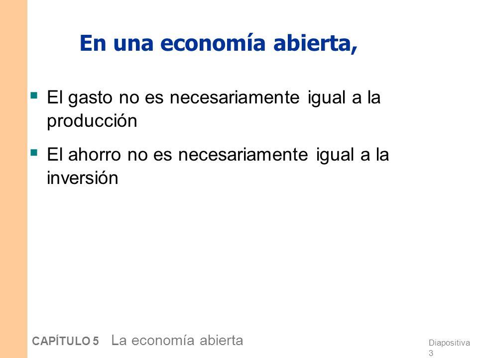 Diapositiva 3 CAPÍTULO 5 La economía abierta En una economía abierta, El gasto no es necesariamente igual a la producción El ahorro no es necesariamente igual a la inversión