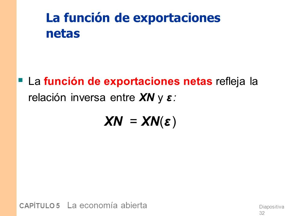 Diapositiva 32 CAPÍTULO 5 La economía abierta La función de exportaciones netas La función de exportaciones netas refleja la relación inversa entre XN y ε : XN = XN(ε )
