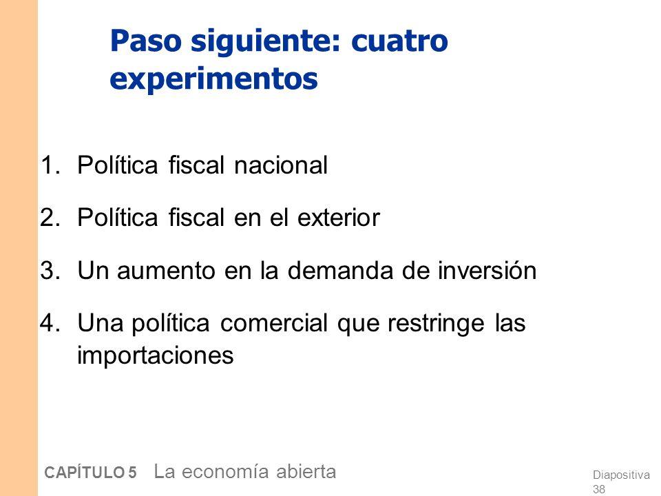 Diapositiva 38 CAPÍTULO 5 La economía abierta Paso siguiente: cuatro experimentos 1.Política fiscal nacional 2.Política fiscal en el exterior 3.