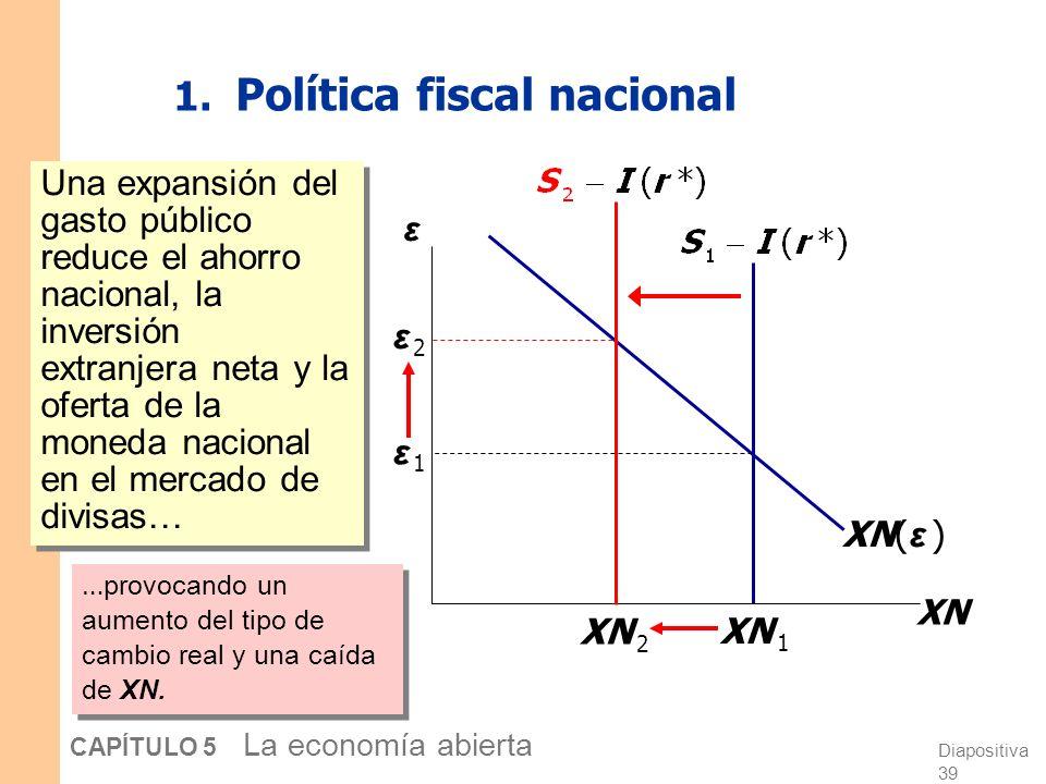 Diapositiva 39 CAPÍTULO 5 La economía abierta 1.