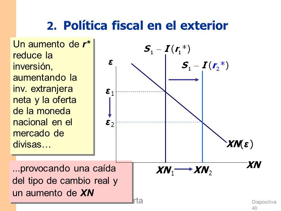 Diapositiva 40 CAPÍTULO 5 La economía abierta 2.