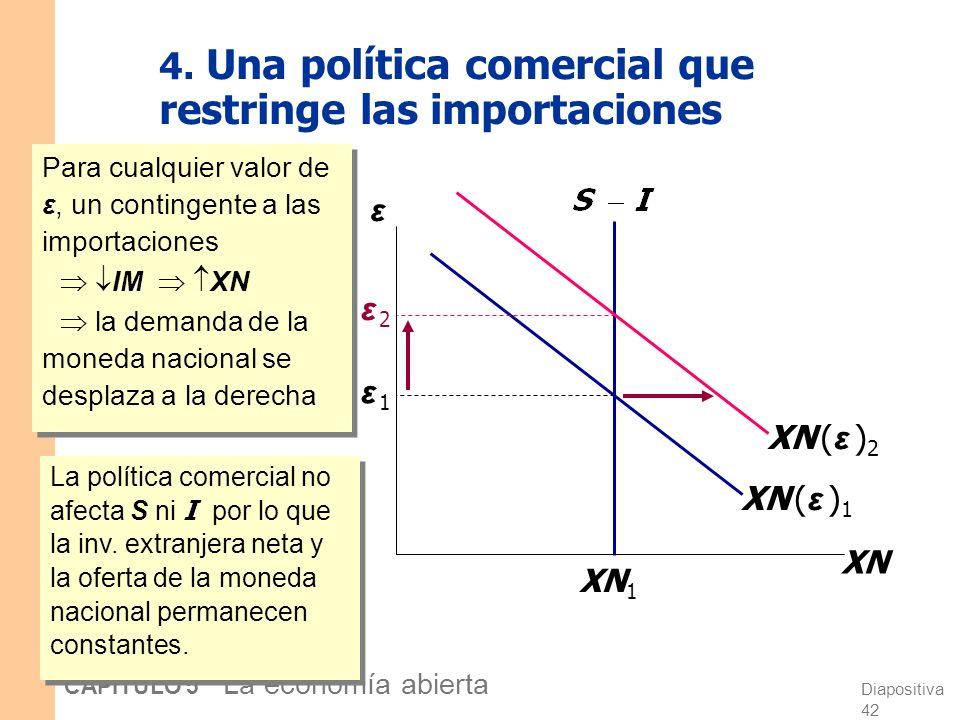 Diapositiva 42 CAPÍTULO 5 La economía abierta 4.