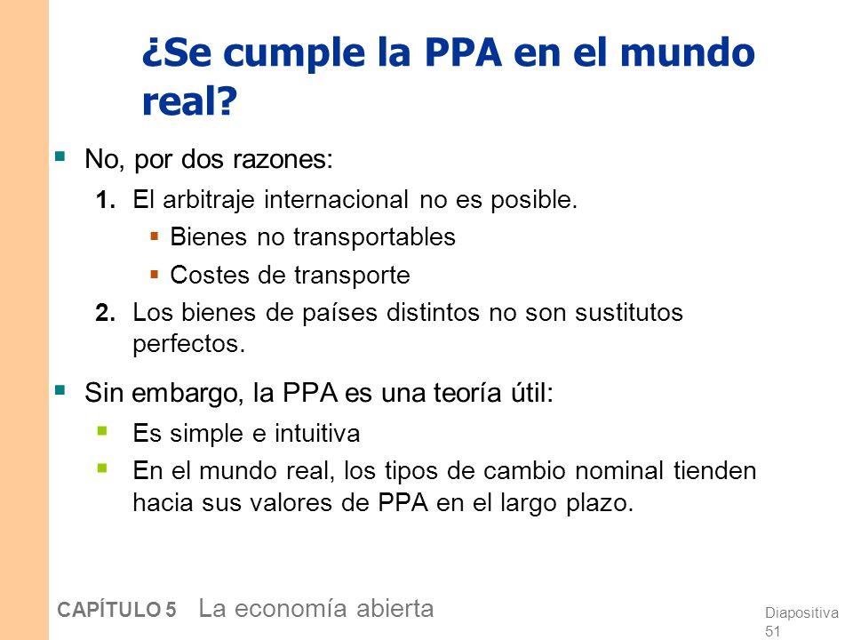 Diapositiva 51 CAPÍTULO 5 La economía abierta ¿Se cumple la PPA en el mundo real.