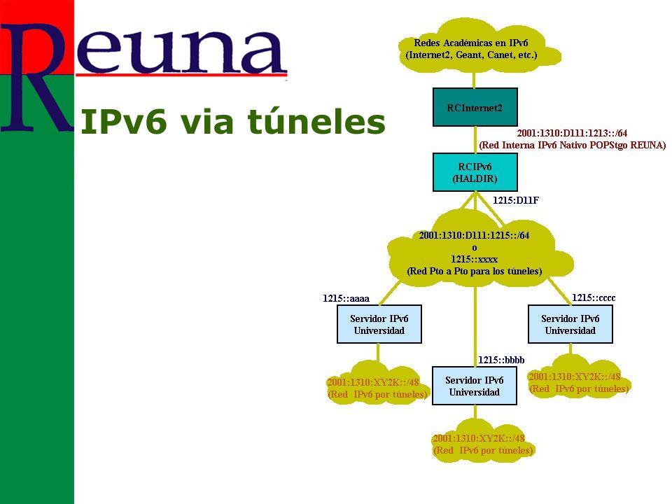 IPv6 Nativo Universidad Austral de Chile IPv6 Tuneles Universidad del BíoBío Universidad de Chile, Para este evento Universidades con IPv6 habilitado