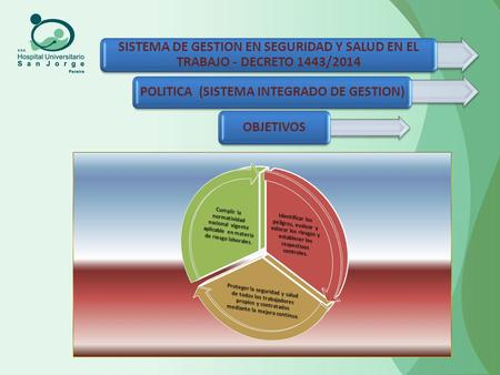 POLITICA (SISTEMA INTEGRADO DE GESTION)