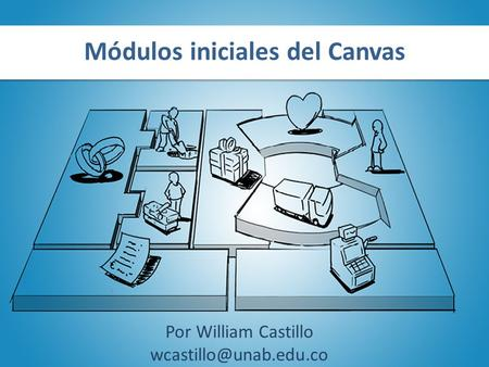 Módulos iniciales del Canvas Por William Castillo