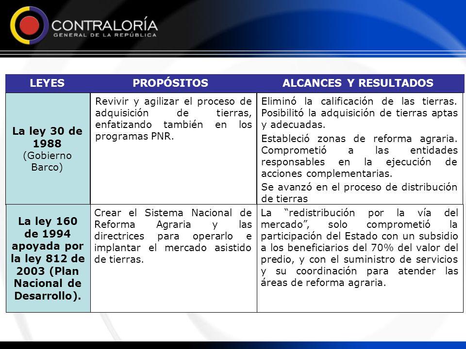 5. RESULTADOS DE LA REFORMA AGRARIA DESPUES DE 42 AÑOS