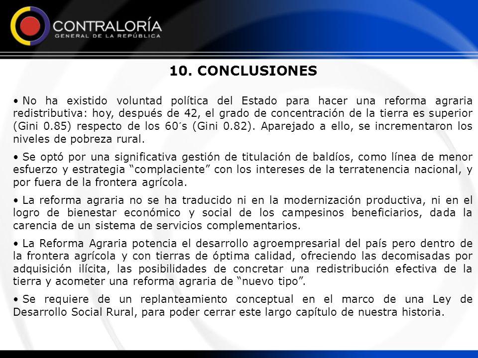 Fuente: Contraloría General de la República, Regis Manuel Benítez Vargas, Contralor Delegado para el Sector Agropecuario.