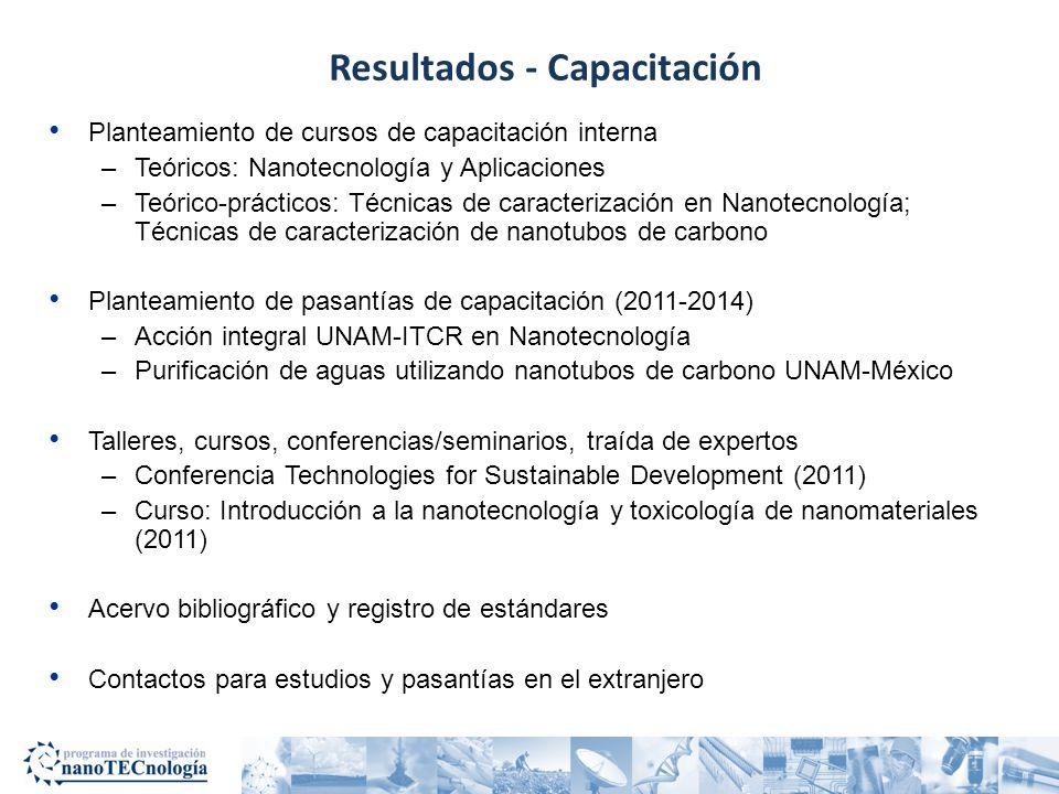 Resultados - Divulgación y Extensión Meta: TEC como ente referente y formador de opinión pública en nanotecnología Premio Estrategia Siglo XXI a M.S.E.E.