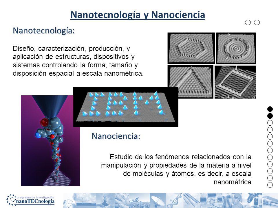 La Nanotecnología cambiará la naturaleza de casi todos los objectos creados por el ser humano en el próximo siglo -National Science and Technology Council, USA, 2000