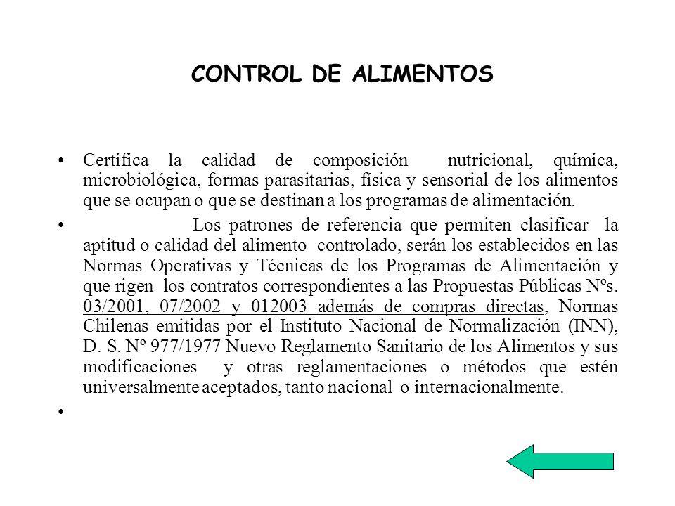 DE LA RACIÓN SERVIDA ANÁLISIS CONTROL NUTRICIONAL Considera el análisis químico proximal, calorías por factor, humedad, fibras, cenizas y eventualmente calcio.