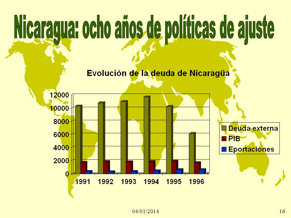 04/01/201417 En el período 1990-96 la Cooperación Internacional con Nicaragua totalizó un flujo de 10.315 millones de dólares.