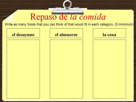 Repaso de la comida el desayuno Write as many foods that you can think of that would fit in each category. (5 minimum) el almuerzola cena.