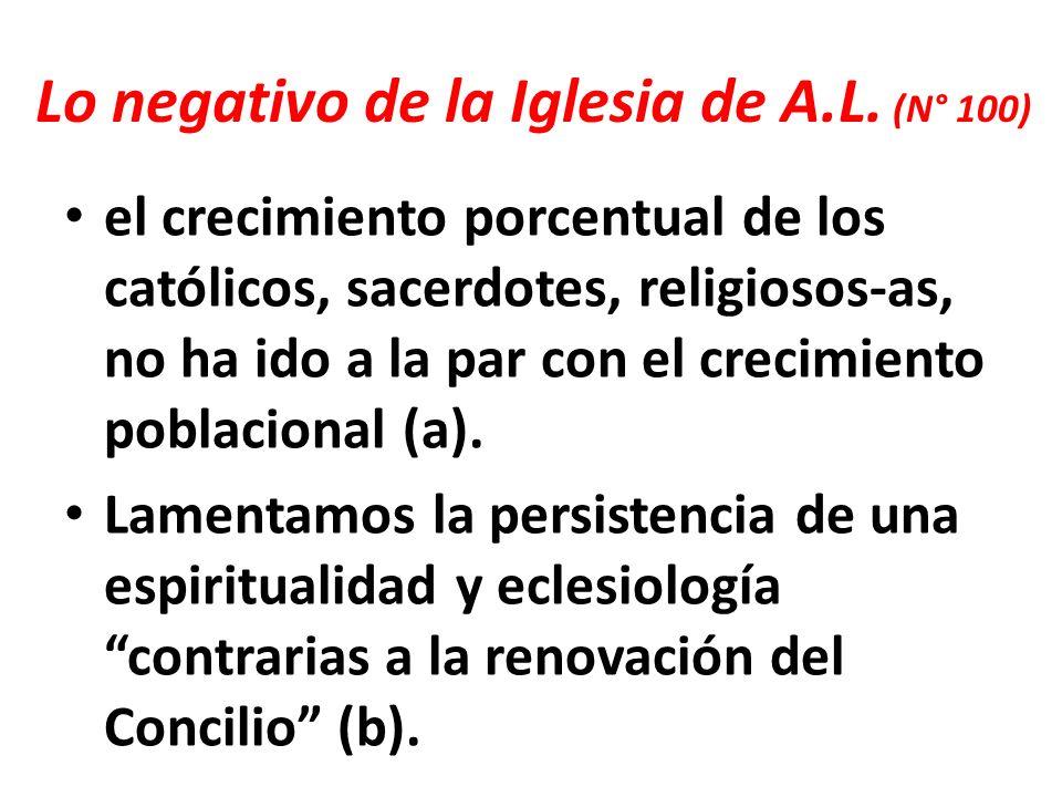 Lo negativo de la Iglesia de A.L.