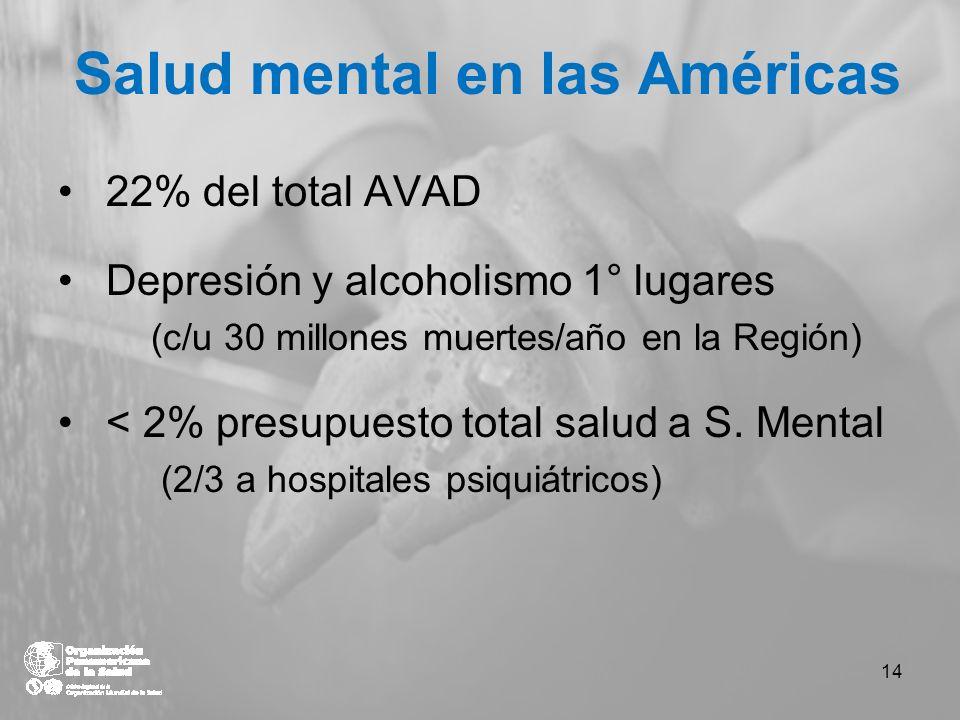 LA BRECHA Casos graves de salud mental sin tratamiento en el último año: Países desarrollados: 35,5 – 50,3 % Países en vías de desarrollo: 76,3 – 85,4 % WHO World Mental Health Consortium JAMA, June 2 nd 2004