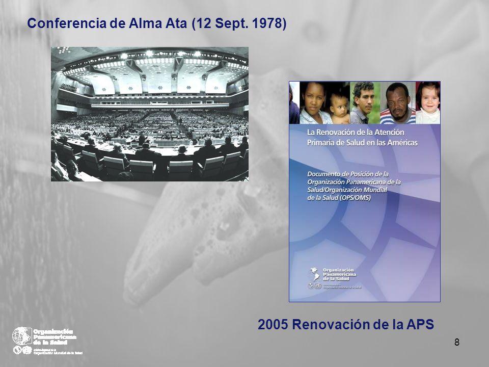 APS: Definición de Alma Ata (Art.