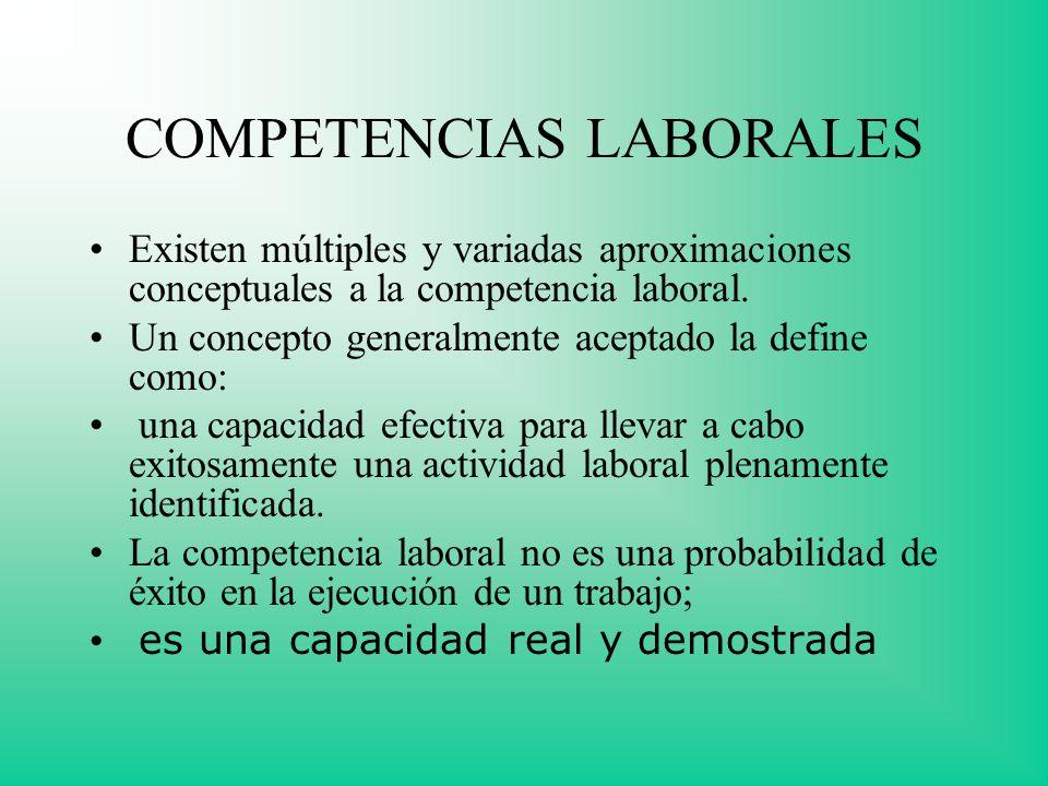 COMPETENCIAS LABORALES Existen múltiples y variadas aproximaciones conceptuales a la competencia laboral.