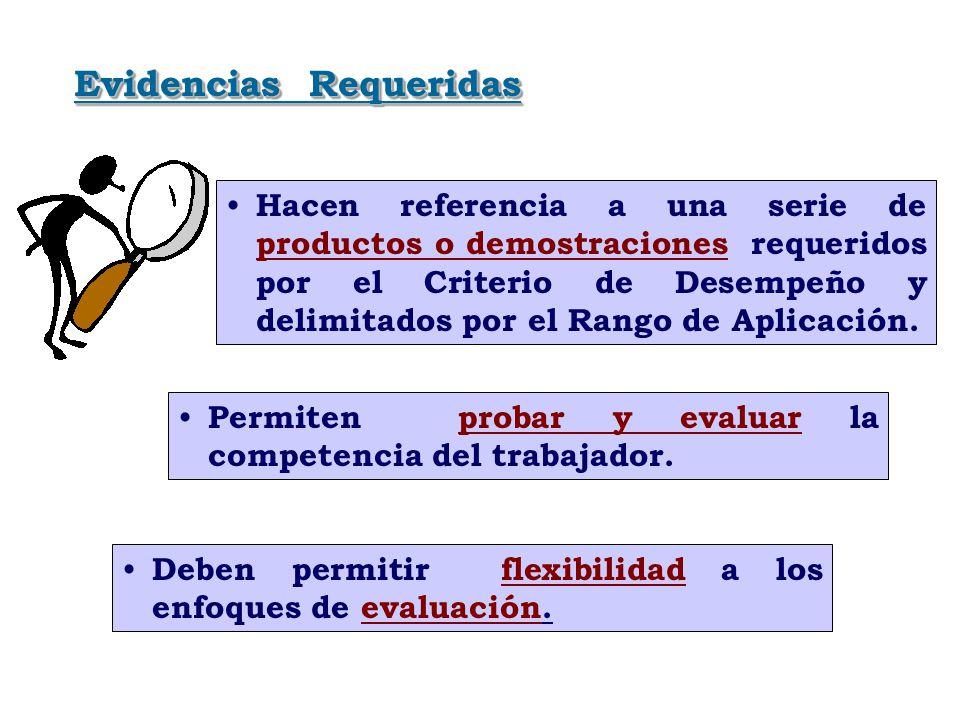 Evidencias Requeridas Hacen referencia a una serie de productos o demostraciones requeridos por el Criterio de Desempeño y delimitados por el Rango de Aplicación.