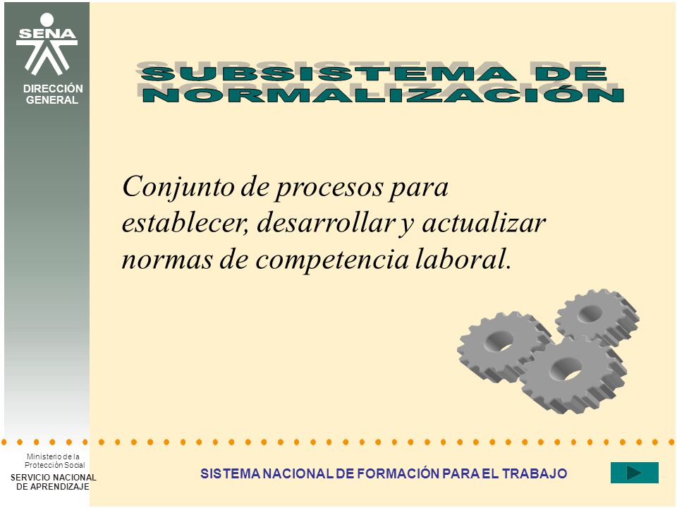 DIRECCIÓN DEL SISTEMA NACIONAL DE FORMACIÓN PARA EL TRABAJO SISTEMA NACIONAL DE FORMACIÓN PARA EL TRABAJO Conjunto de procesos para establecer, desarrollar y actualizar normas de competencia laboral.