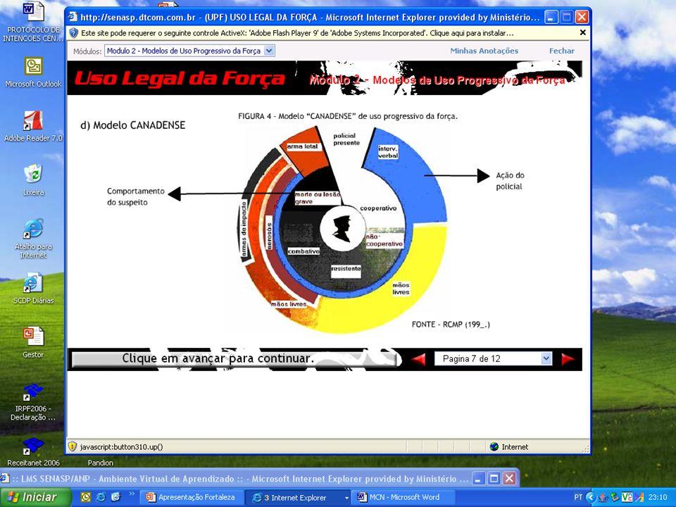EDUCAÇÃO A DISTÂNCIA Evolução do número de Matriculados por Ciclos Brasil (2005-2007) MINISTÉRIO DA JUSTIÇA SECRETARIA NACIONAL DE SEGURANÇA PÚBLICA Educação a Distância
