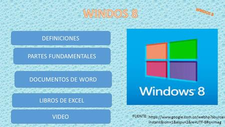PARTES FUNDAMENTALES LIBROS DE EXCEL DOCUMENTOS DE WORD VIDEO DEFINICIONES FUENTE: https://www.google.com.co/webhp?sourceid- instant&ion=1&espv=2&ie=UTF-8#q=imag.