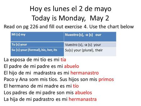 Hoy es lunes el 2 de mayo Today is Monday, May 2 Read on pg 226 and fill out exercise 4. Use the chart below La esposa de mi tío es mi tía El padre de.