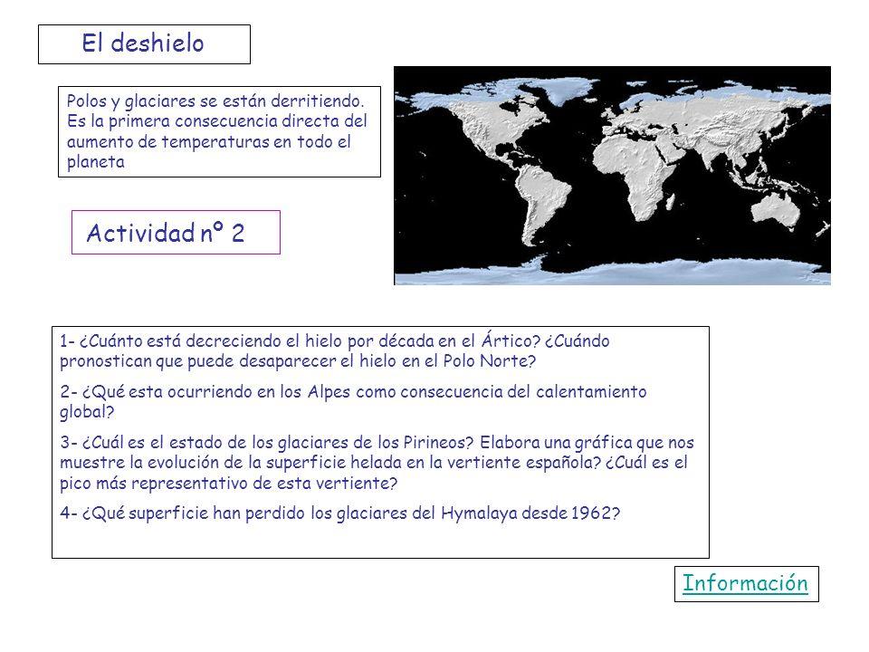 1- ¿Existen glaciares en el continente africano.¿qué esta ocurriendo con ellos.