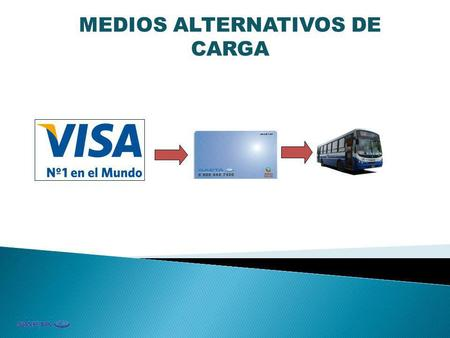 MEDIOS ALTERNATIVOS DE CARGA