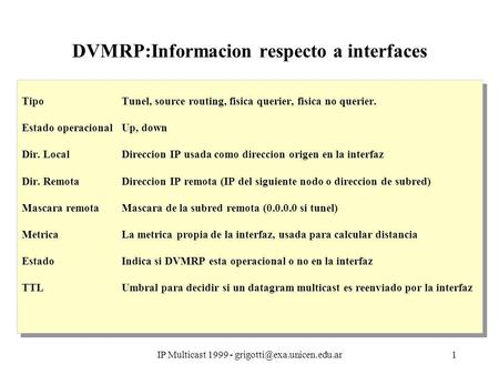 IP Multicast 1999 - DVMRP:Informacion respecto a interfaces Tipo Tunel, source routing, fisica querier, fisica no querier.