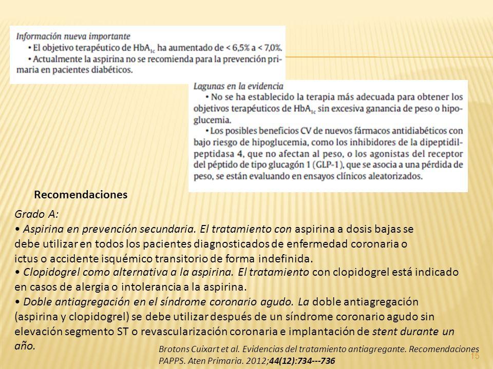 Grado C: Aspirina en prevención primaria.