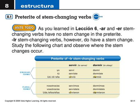 As you learned in Lección 6, -ar and -er stem-changing verbs have no stem change in the preterite. -Ir stem-changing verbs, however, do have a stem change.